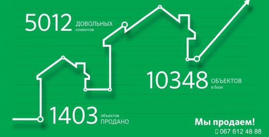 Агентство недвижимости МАЯК - Запорожье